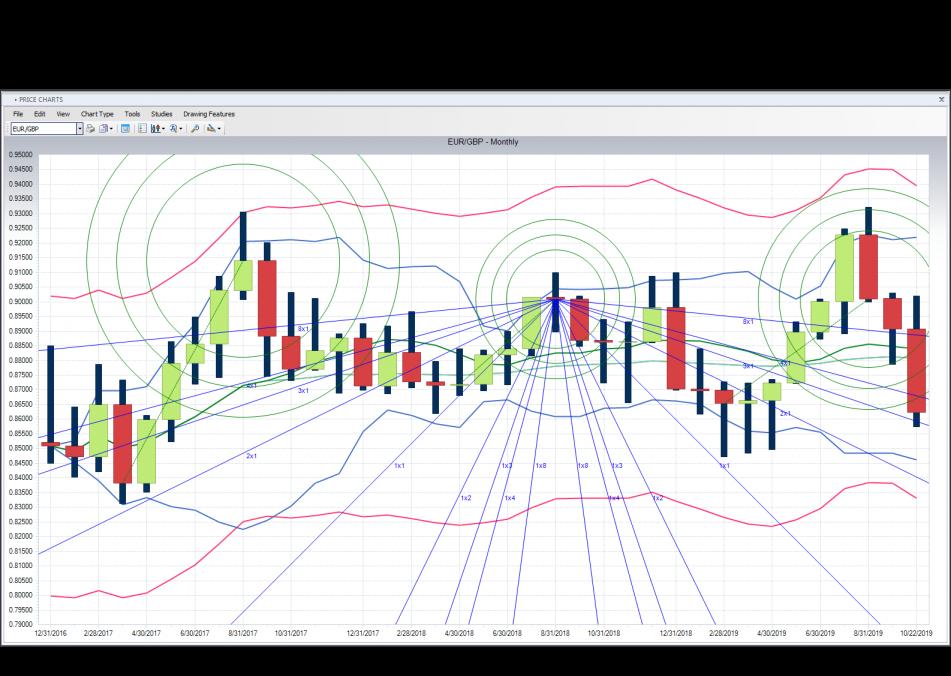 Chart-Art-2