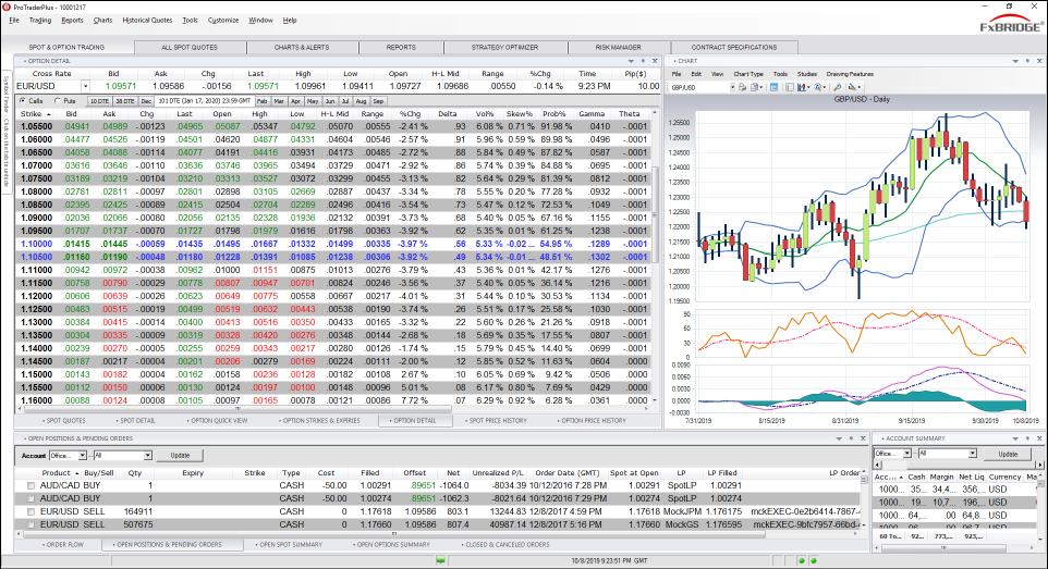 Broker Data